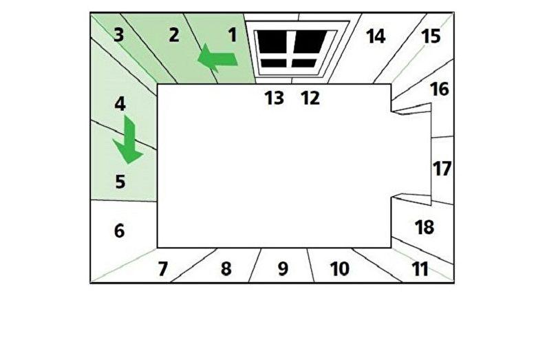 порядок поклейки обоев   в комнате схема