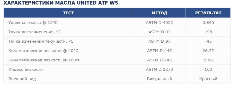 Трансмиссионная жидкость United ATF WS, изображение №2